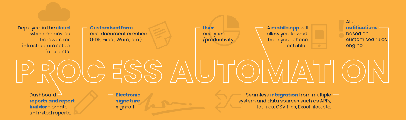 Process Automation Features & Capabilities Bizwise
